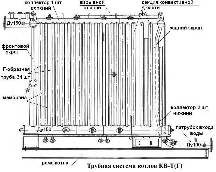 Трубная система котлов КВ-Т(Г)