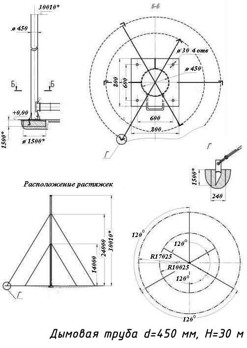 что такое пространственная решетка для дымовых труб